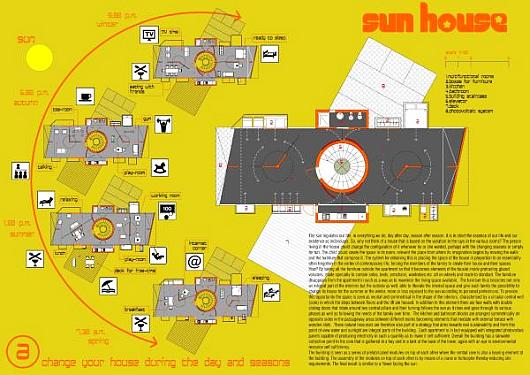 sun house5
