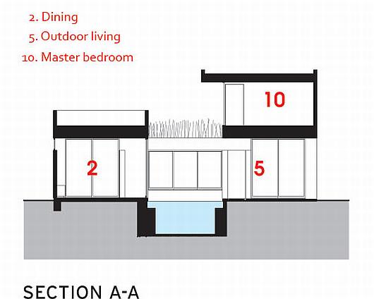 viennaway8 architecture