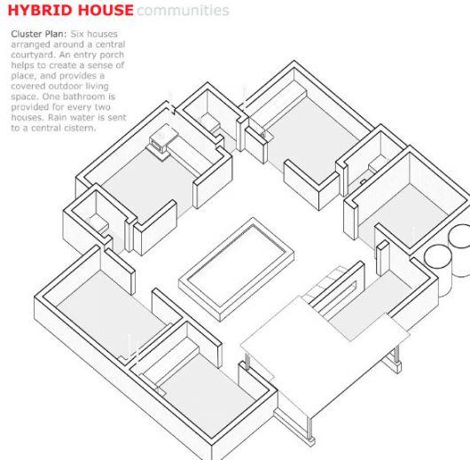 Hybrid house 3 green