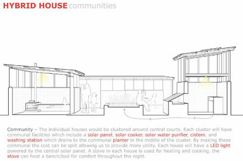 Hybrid house 4 green