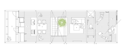 machi3 architecture