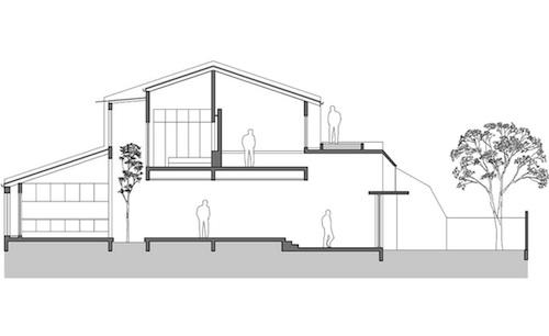 le mon15 architecture