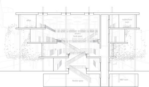 library12 architecture