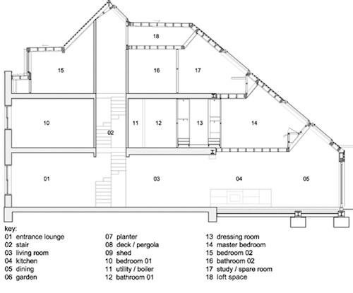 slim13 architecture