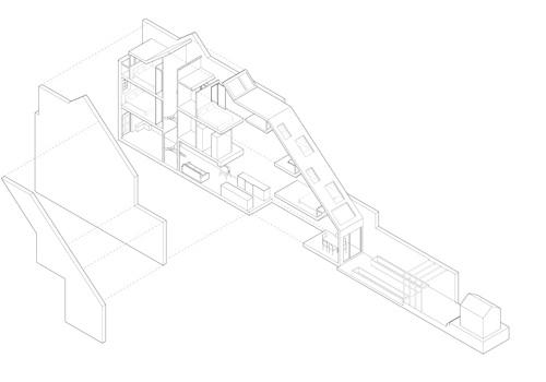 slim2 architecture
