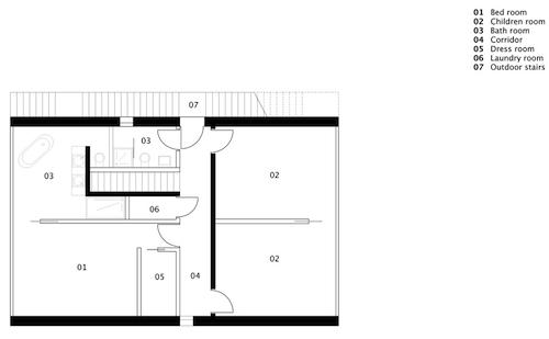 j architecture