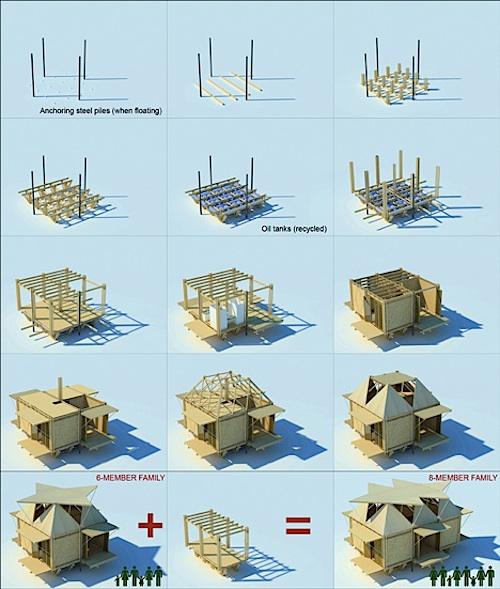 202 architecture
