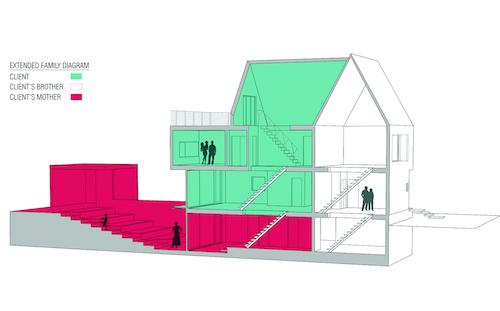 41 architecture